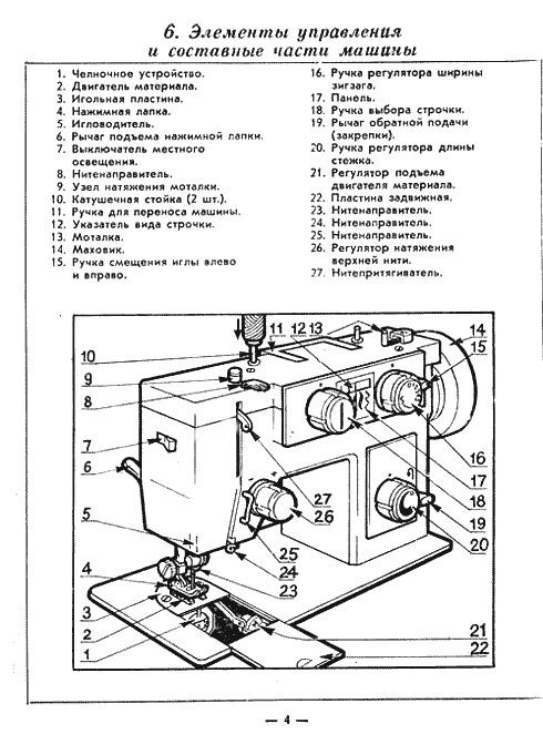 инструкции к швейной машинке husqvarna